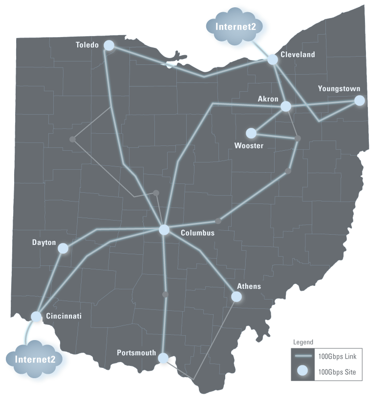 Map: Gray Ohio with counties outlined in blue. An illuminated line connects Toledo, Columbus, Cleveland, Akron, Wooster, Youngstown, Portsmouth, Athens, Dayton and Cincinnati to create the 100Gbps network. Links to Internet2 extend from Cleveland and Cincinnati