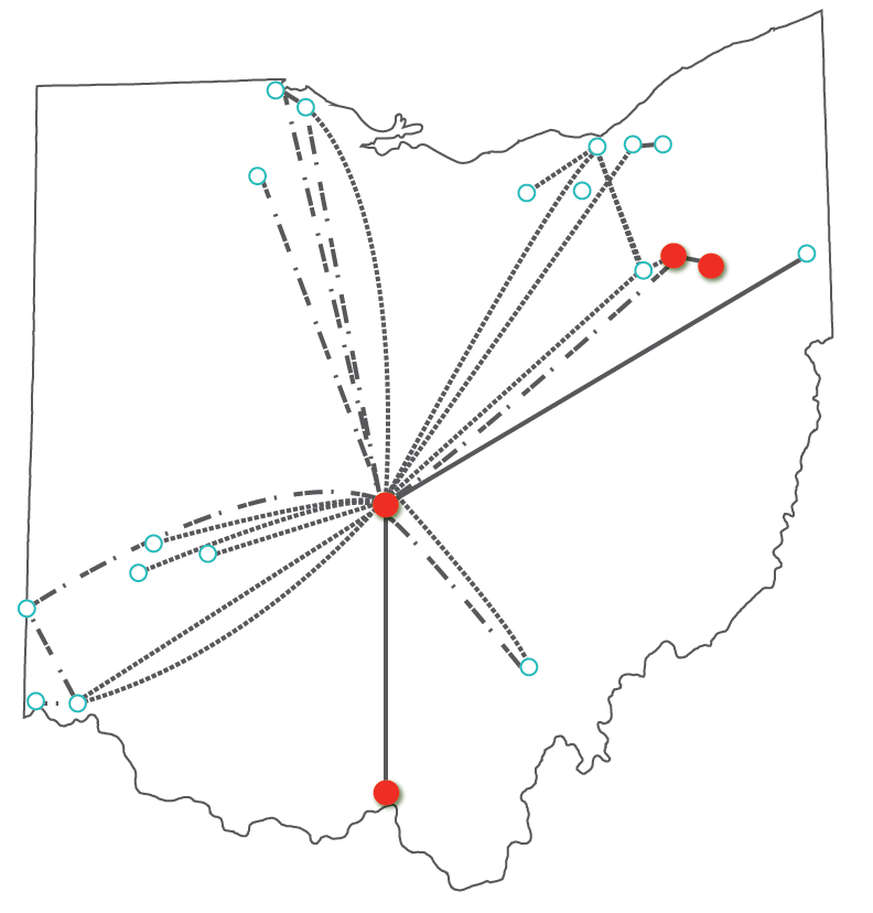 Map: Ohio outline, connected points spurring Columbus to various cities showing early university connections on network